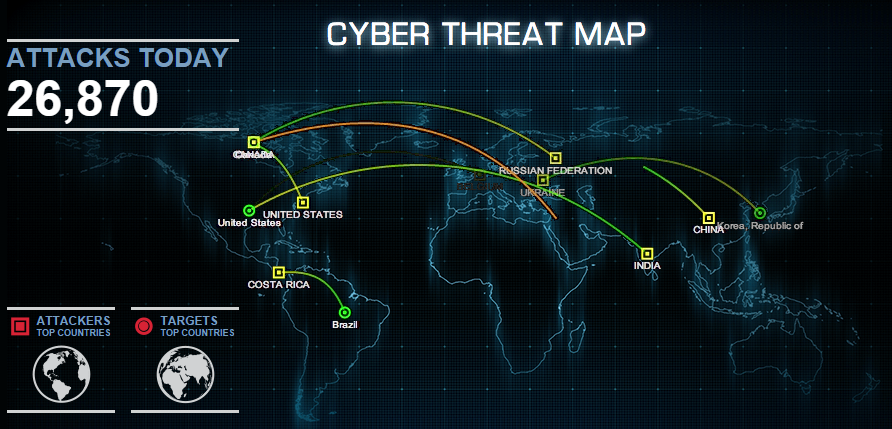 mapping cyber attacks